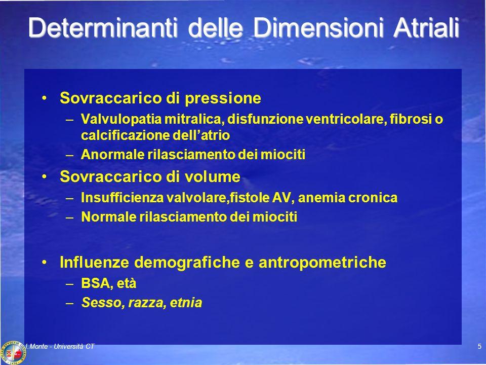 I.Monte - Università CT5 Determinanti delle Dimensioni Atriali Sovraccarico di pressione –Valvulopatia mitralica, disfunzione ventricolare, fibrosi o