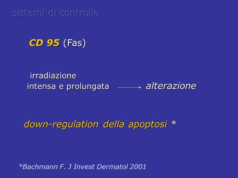 irradiazione irradiazione intensa e prolungata alterazione intensa e prolungata alterazione CD 95 (Fas) CD 95 (Fas) *Bachmann F. J Invest Dermatol 200