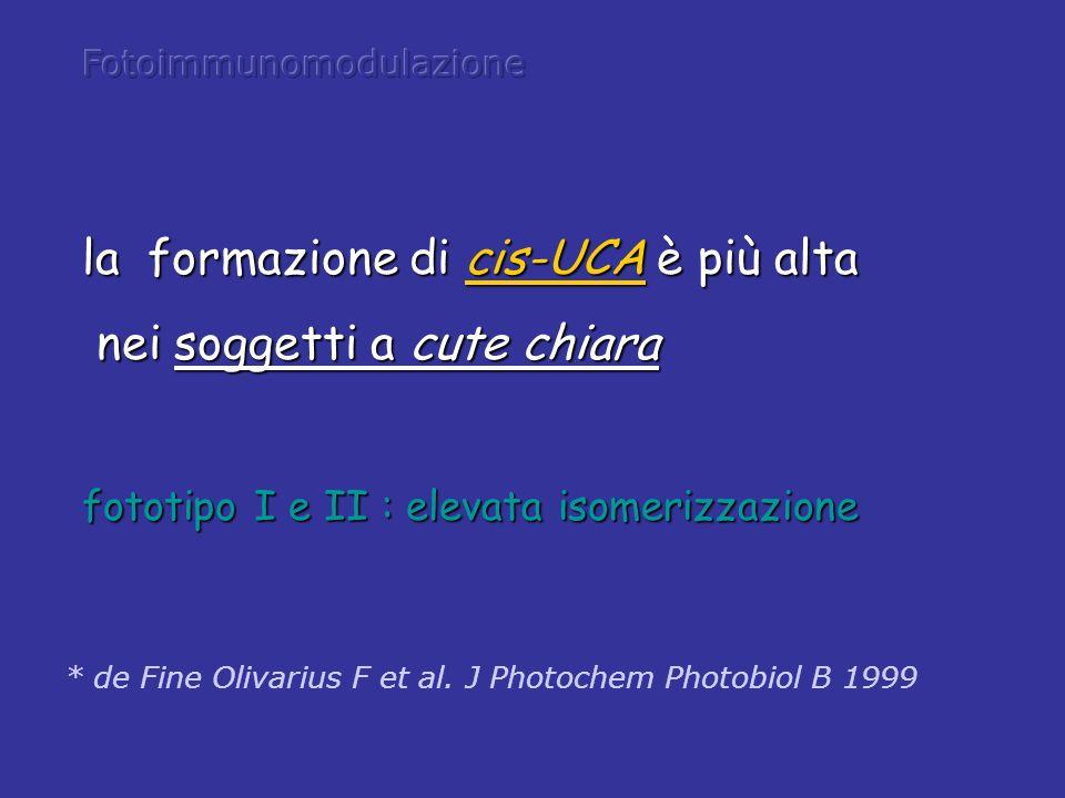 la formazione di cis-UCA è più alta nei soggetti a cute chiara nei soggetti a cute chiara fototipo I e II : elevata isomerizzazione * de Fine Olivariu