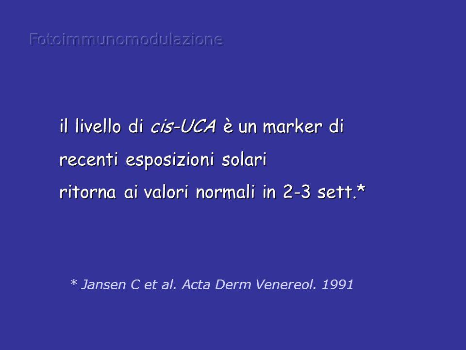 il livello di cis-UCA è un marker di recenti esposizioni solari ritorna ai valori normali in 2-3 sett.* * Jansen C et al. Acta Derm Venereol. 1991