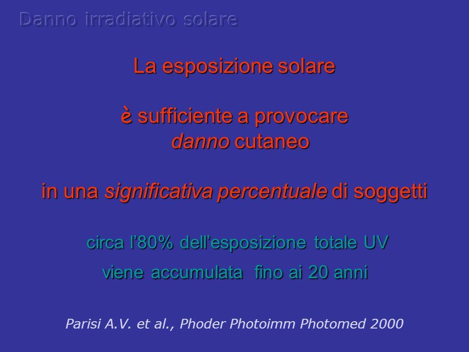 La esposizione solare è sufficiente a provocare danno cutaneo in una significativa percentuale di soggetti circa l80% dellesposizione totale UV viene