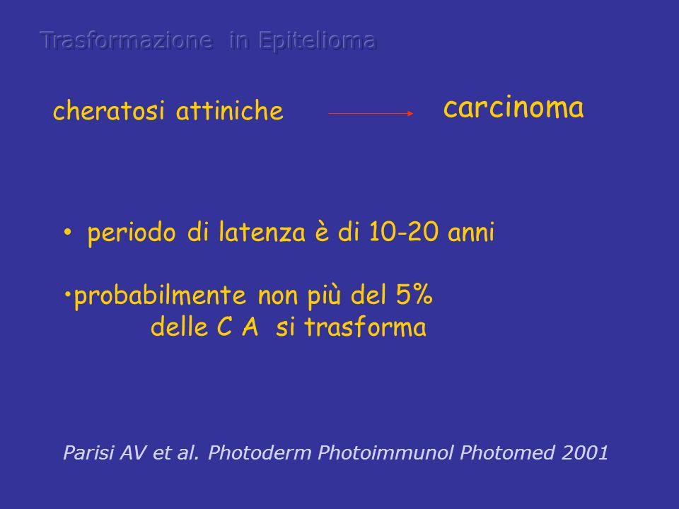 periodo di latenza è di 10-20 anni probabilmente non più del 5% delle C A si trasforma Parisi AV et al. Photoderm Photoimmunol Photomed 2001 cheratosi