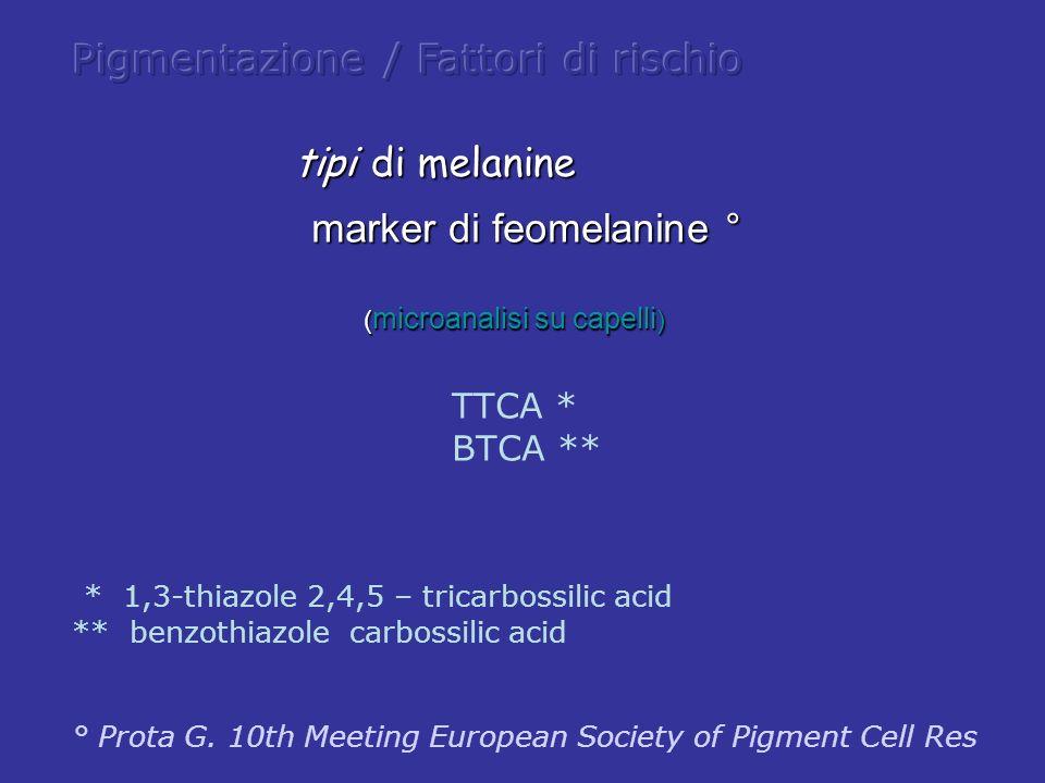 marker di feomelanine ° ( microanalisi su capelli ) marker di feomelanine ° ( microanalisi su capelli ) TTCA * BTCA ** * 1,3-thiazole 2,4,5 – tricarbo