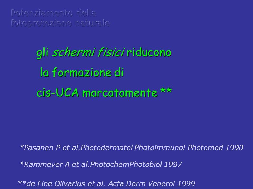 **de Fine Olivarius et al. Acta Derm Venerol 1999 gli schermi fisici riducono la formazione di la formazione di cis-UCA marcatamente ** *Pasanen P et