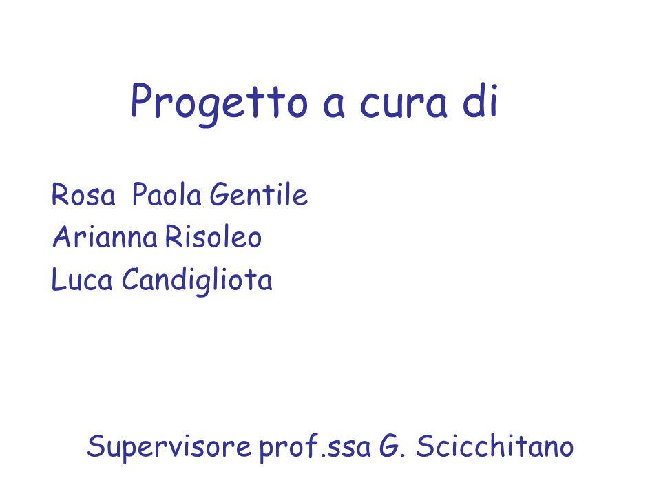 Progetto a cura di Rosa Paola Gentile Arianna Risoleo Luca Candigliota Supervisore prof.ssa G.