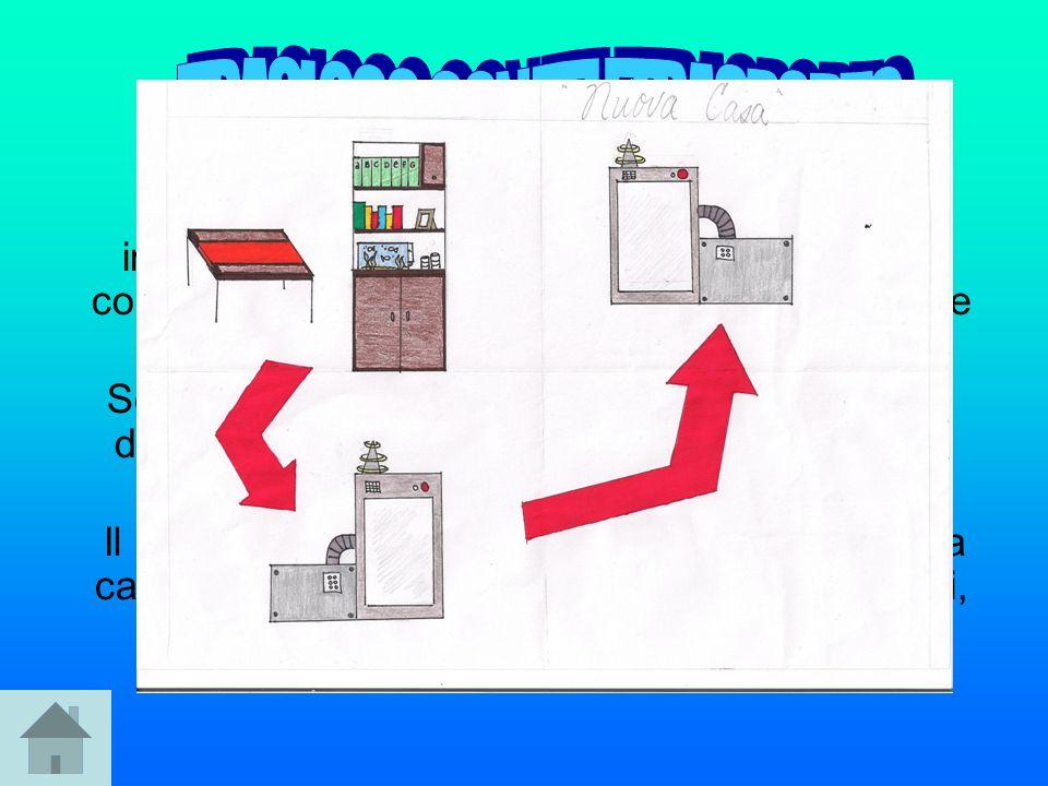 Ogni arredamento in possesso di chi è interessato al trasloco con teletrasporto, deve contenere il codice della cabina teletrasportatrice in possesso.