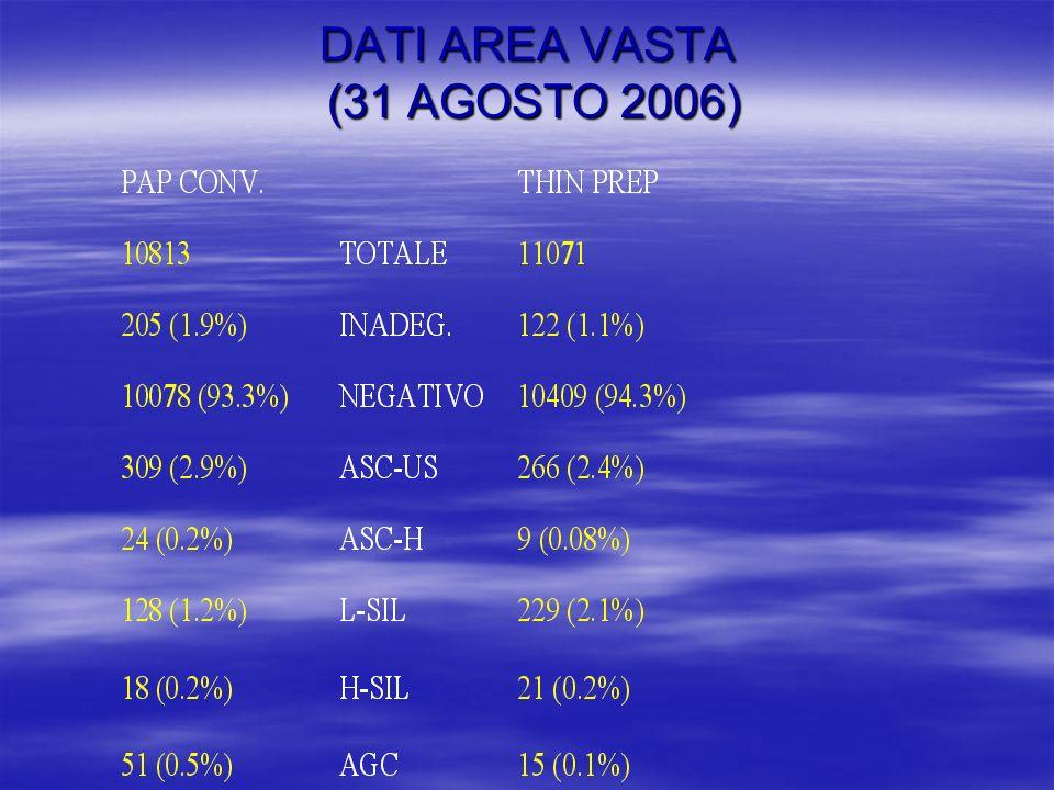DATI AREA VASTA (31 AGOSTO 2006)