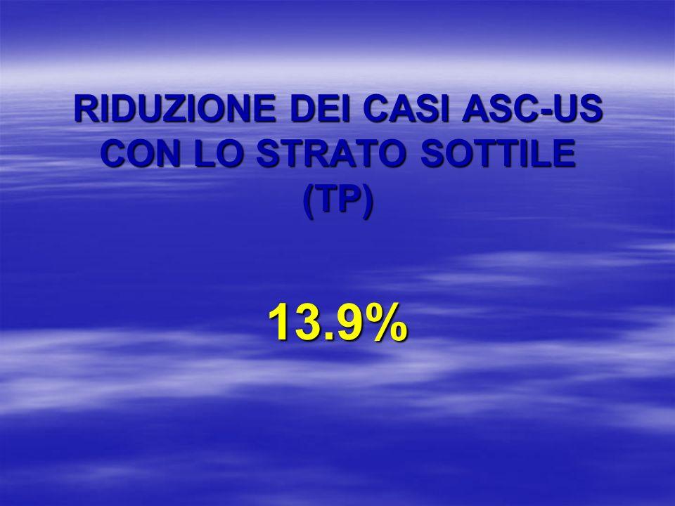 RIDUZIONE DEI CASI ASC-US CON LO STRATO SOTTILE (TP) 13.9%
