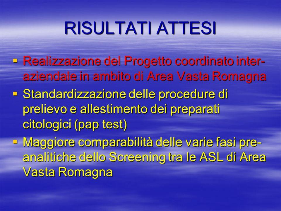 RISULTATI ATTESI Realizzazione del Progetto coordinato inter- aziendale in ambito di Area Vasta Romagna Realizzazione del Progetto coordinato inter- a