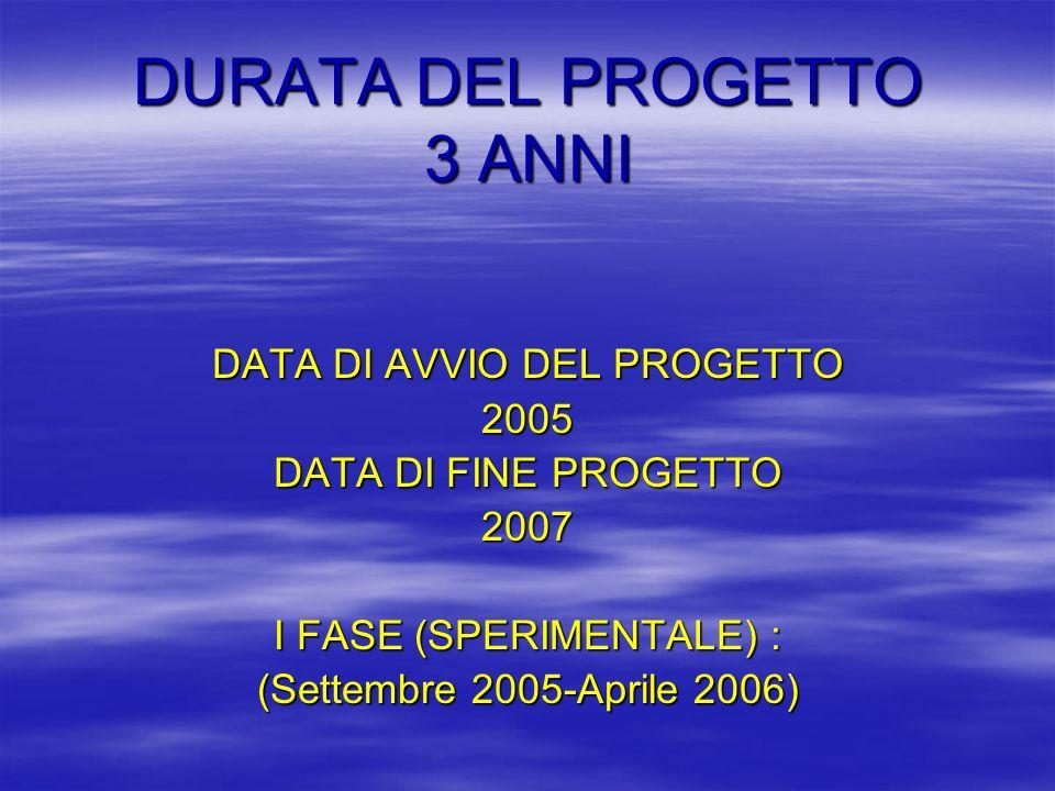DURATA DEL PROGETTO 3 ANNI DATA DI AVVIO DEL PROGETTO 2005 DATA DI FINE PROGETTO 2007 I FASE (SPERIMENTALE) : (Settembre 2005-Aprile 2006)