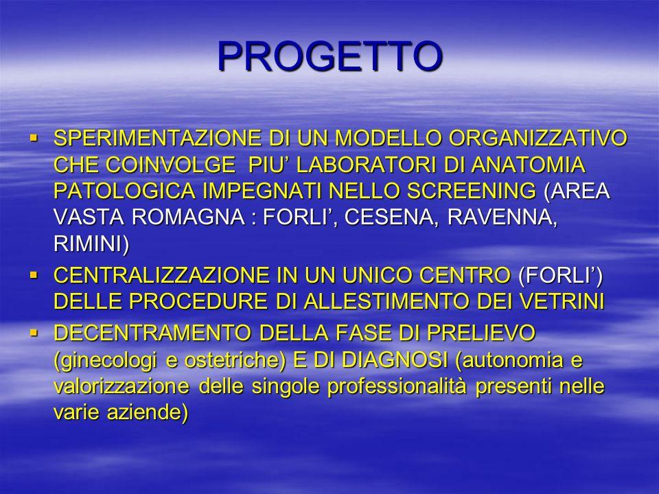 CORRELAZIONI CITO- ISTOLOGICHE (2)