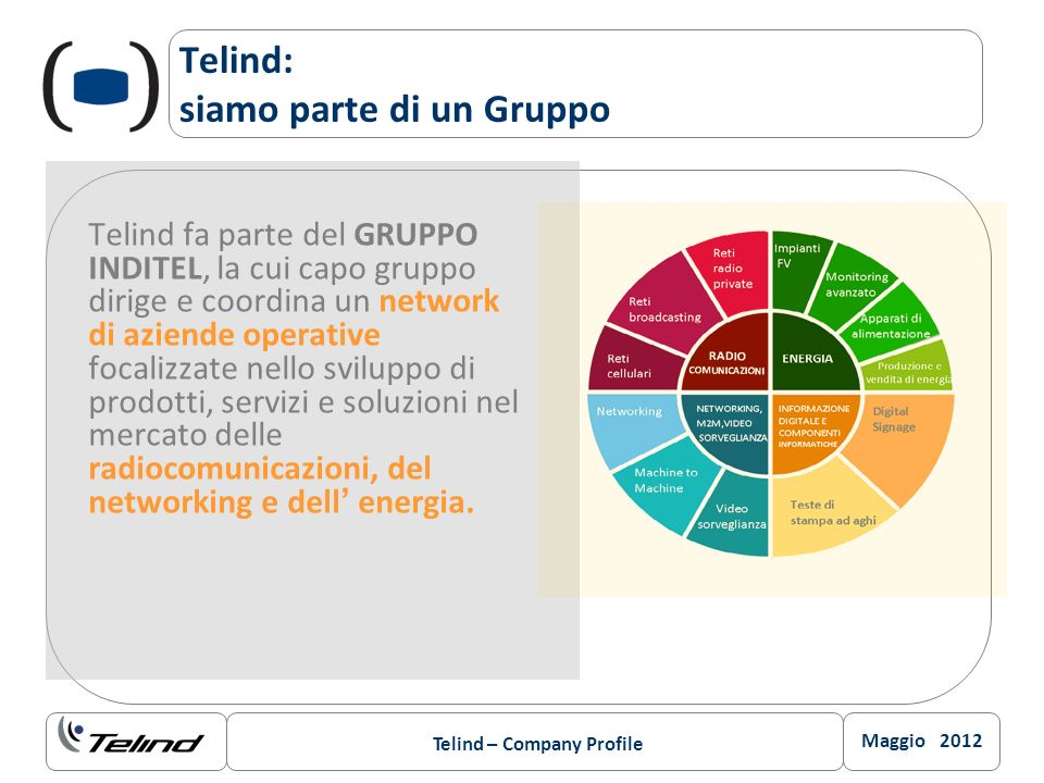 Maggio 2012 Telind – Company Profile Il Gruppo Inditel in cifre 4 sedi principali: Milano, Ivrea, Roma e Bari 15 centri di Assistenza Tecnica e Manutenzione distribuiti su tutto il territorio nazionale 25 milioni di euro di giro daffari sviluppato 250 addetti complessivamente
