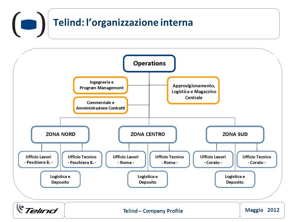Maggio 2012 Telind – Company Profile www.gruppoinditel.it