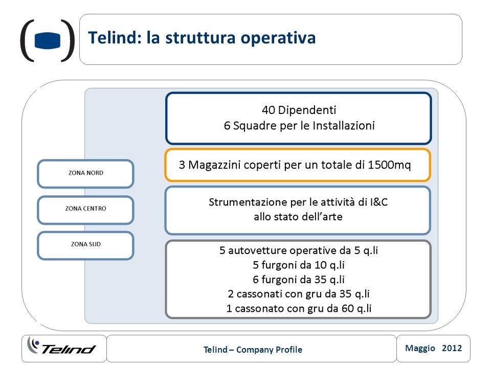 Maggio 2012 Telind – Company Profile Telind: la struttura operativa