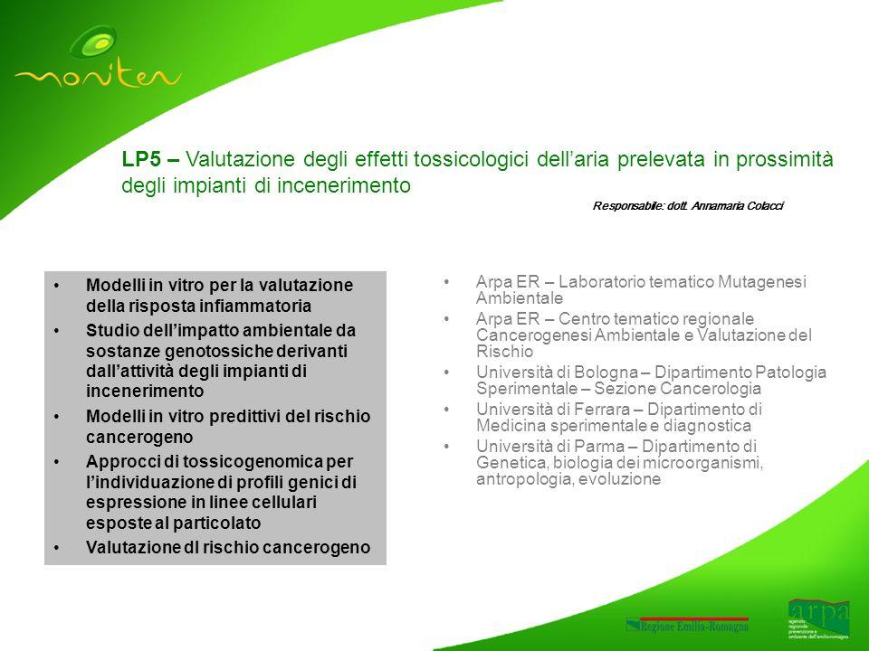 LP5 – Valutazione degli effetti tossicologici dellaria prelevata in prossimità degli impianti di incenerimento Modelli in vitro per la valutazione del