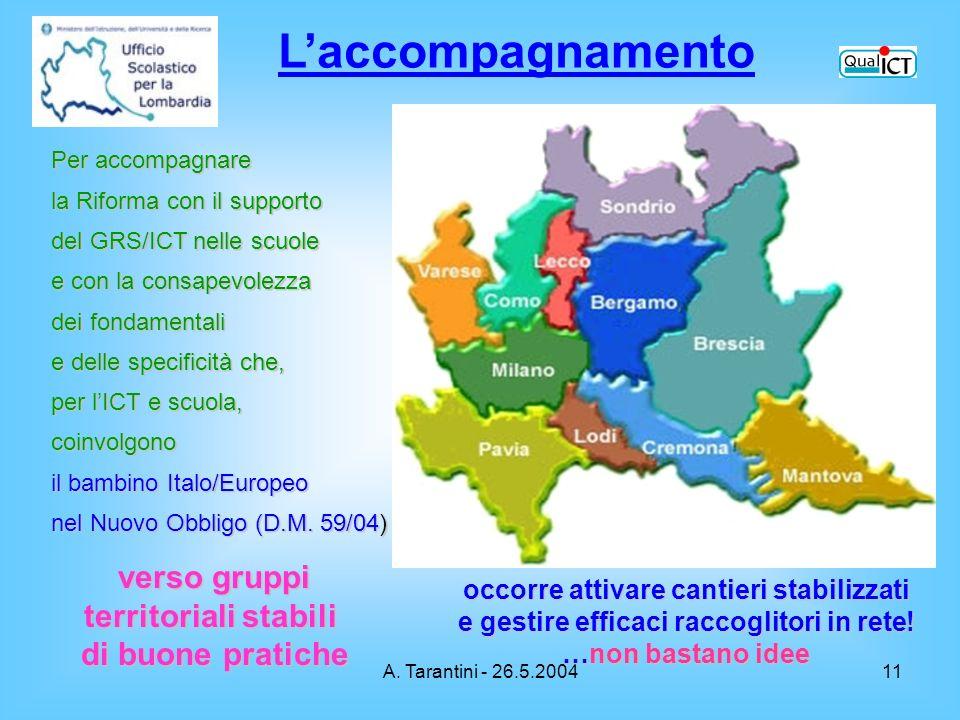 A. Tarantini - 26.5.200411 Per accompagnare la Riforma con il supporto del GRS/ICT nelle scuole e con la consapevolezza dei fondamentali e delle speci