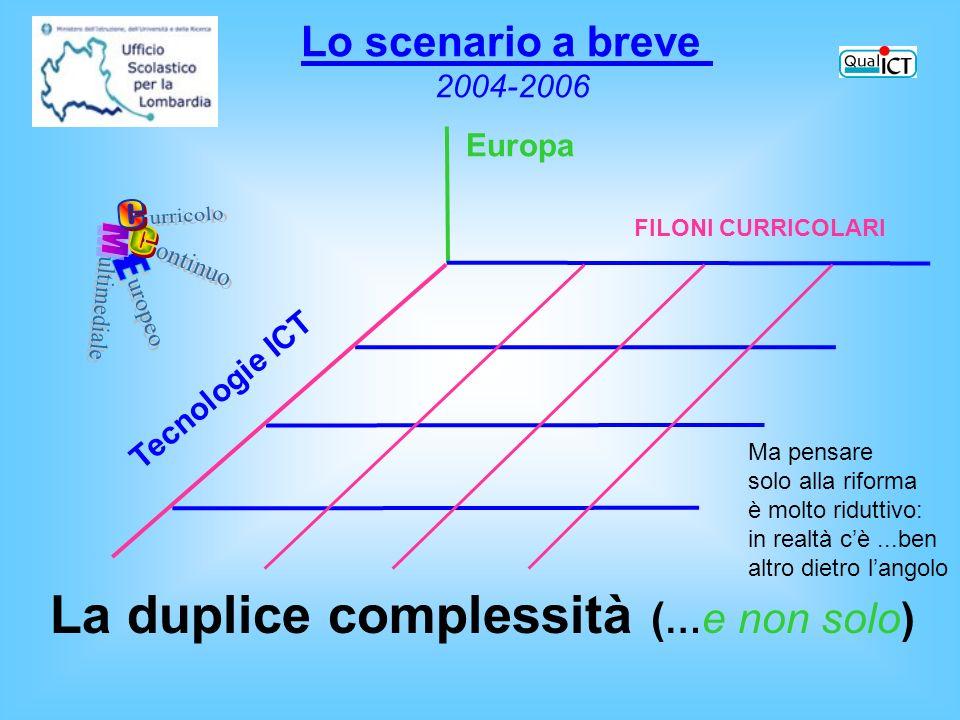 Lo scenario a breve 2004-2006 Tecnologie ICT Europa FILONI CURRICOLARI La duplice complessità ( … e non solo) Ma pensare solo alla riforma è molto riduttivo: in realtà cè...ben altro dietro langolo