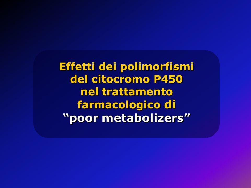 Effetti dei polimorfismi del citocromo P450 nel trattamento farmacologico di poor metabolizers