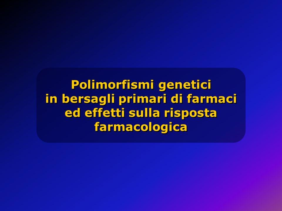 Polimorfismi genetici in bersagli primari di farmaci ed effetti sulla risposta farmacologica