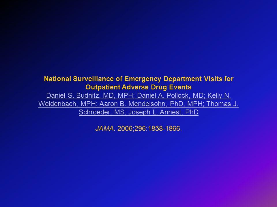 National Surveillance of Emergency Department Visits for Outpatient Adverse Drug Events Daniel S.