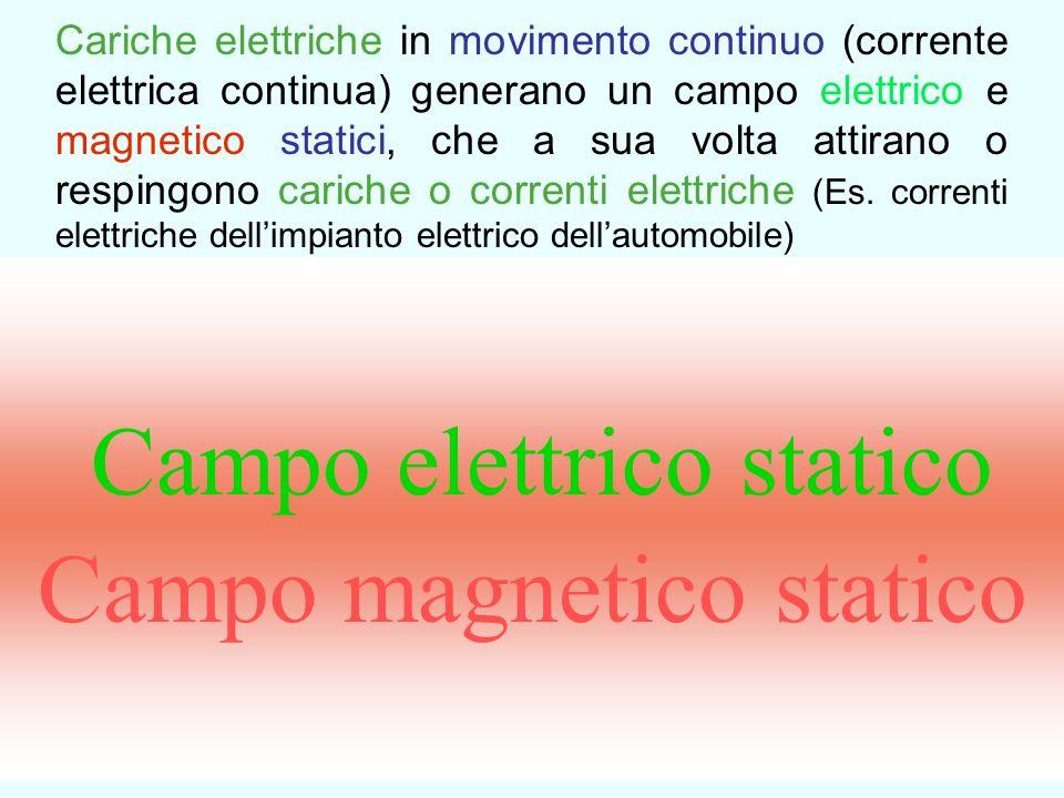 Cariche elettriche in movimento variabile alternato (corrente elettrica alternata) generano un campo elettrico e magnetico variabile.