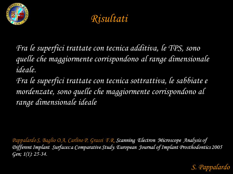 Risultati Pappalardo S, Baglio O.A, Carlino P, Grassi F.R. Scanning Electron Microscope Analysis of Different Implant Surfaces:a Comparative Study. Eu