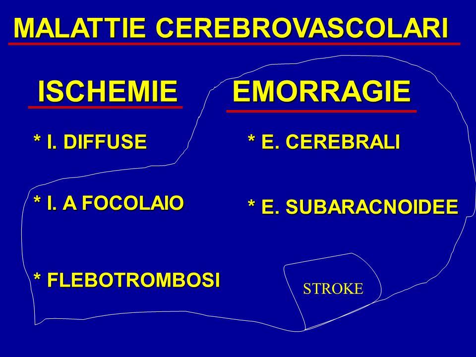 MALATTIE CEREBROVASCOLARI ISCHEMIEEMORRAGIE * I. DIFFUSE * I. A FOCOLAIO * FLEBOTROMBOSI * E. CEREBRALI * E. SUBARACNOIDEE STROKE