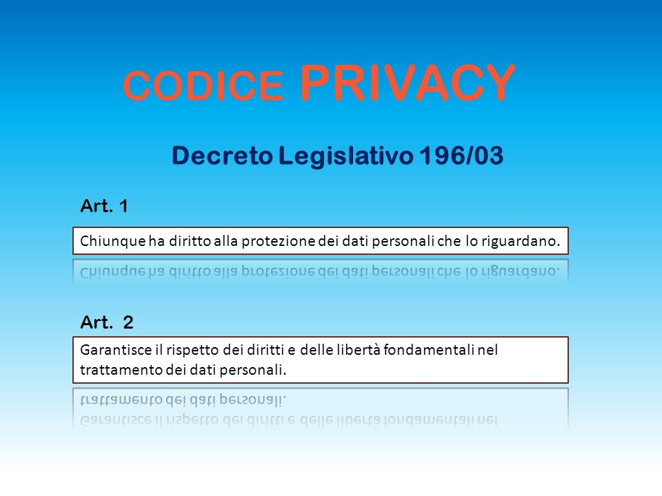 CODICE PRIVACY Decreto Legislativo 196/03 Art. 2 Art. 1
