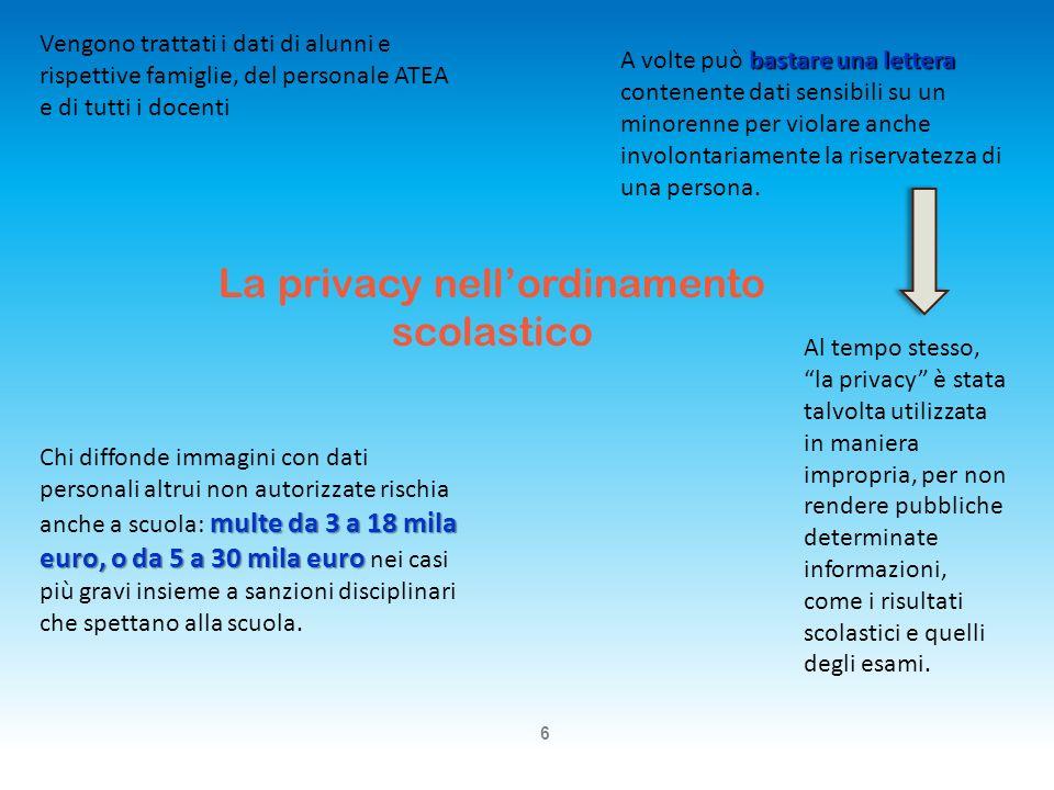 6 La privacy nellordinamento scolastico Vengono trattati i dati di alunni e rispettive famiglie, del personale ATEA e di tutti i docenti bastare una l