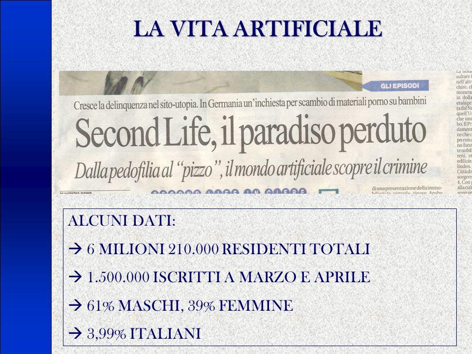 ALCUNI DATI: 6 MILIONI 210.000 RESIDENTI TOTALI 1.500.000 ISCRITTI A MARZO E APRILE 61% MASCHI, 39% FEMMINE 3,99% ITALIANI LA VITA ARTIFICIALE