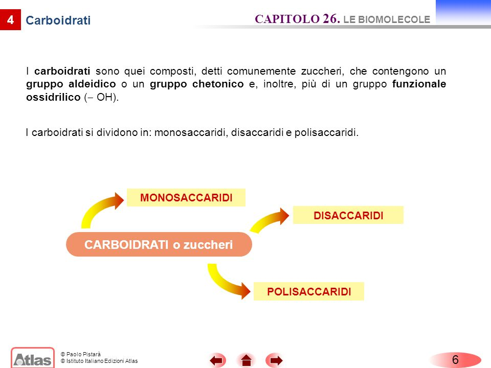 © Paolo Pistarà © Istituto Italiano Edizioni Atlas 5 Monosaccaridi Due monosaccaridi a sei atomi di carbonio sono il glucosio e il fruttosio.