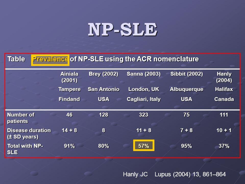 Table Prevalence of NP-SLE using the ACR nomenclature Ainiala (2001) Brey (2002) Sanna (2003) Sibbit (2002) Hanly (2004) Tampere San Antonio London, U