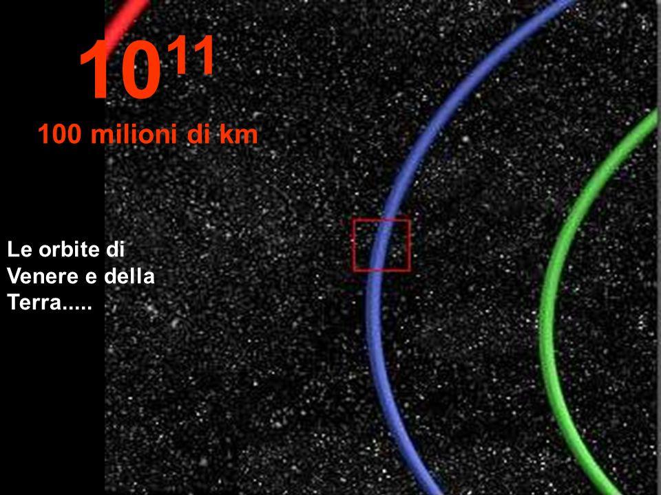 10 11 100 milioni di km Le orbite di Venere e della Terra.....