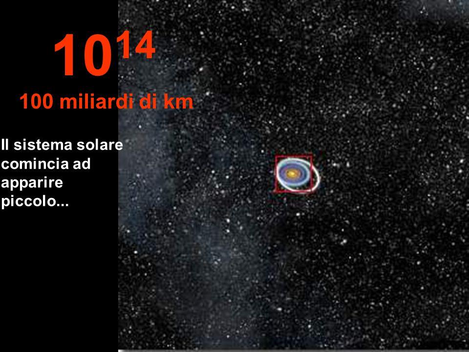 10 14 100 miliardi di km Il sistema solare comincia ad apparire piccolo...