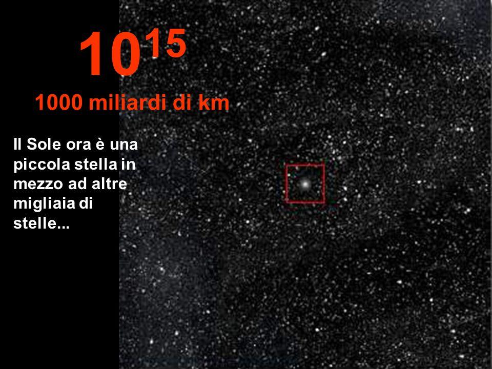 Il Sole ora è una piccola stella in mezzo ad altre migliaia di stelle... 10 15 1000 miliardi di km