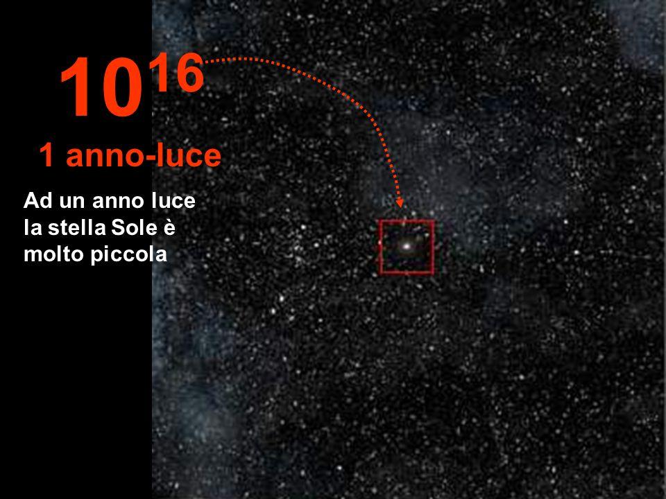Ad un anno luce la stella Sole è molto piccola 10 16 1 anno-luce