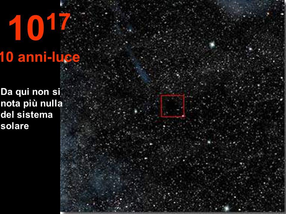 Da qui non si nota più nulla del sistema solare 10 17 10 anni-luce