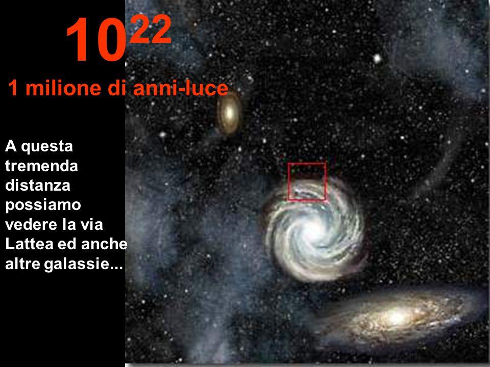 A questa tremenda distanza possiamo vedere la via Lattea ed anche altre galassie...