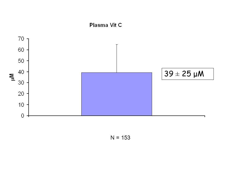 N= 153 39 ± 25 μM