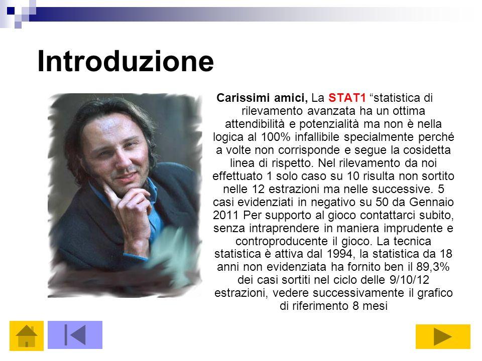 Lotto STAT1 Presentazione A cura di Alberto Spadaccini ©