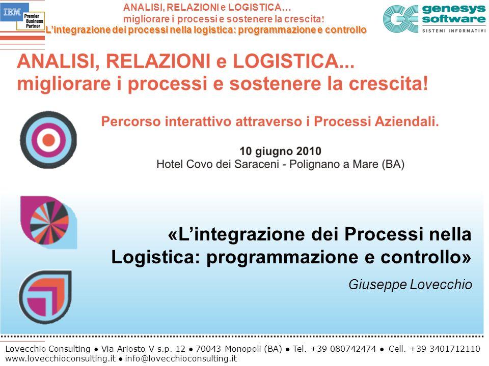 Lovecchio Consulting Via Ariosto V s.p.12 70043 Monopoli (BA) Tel.