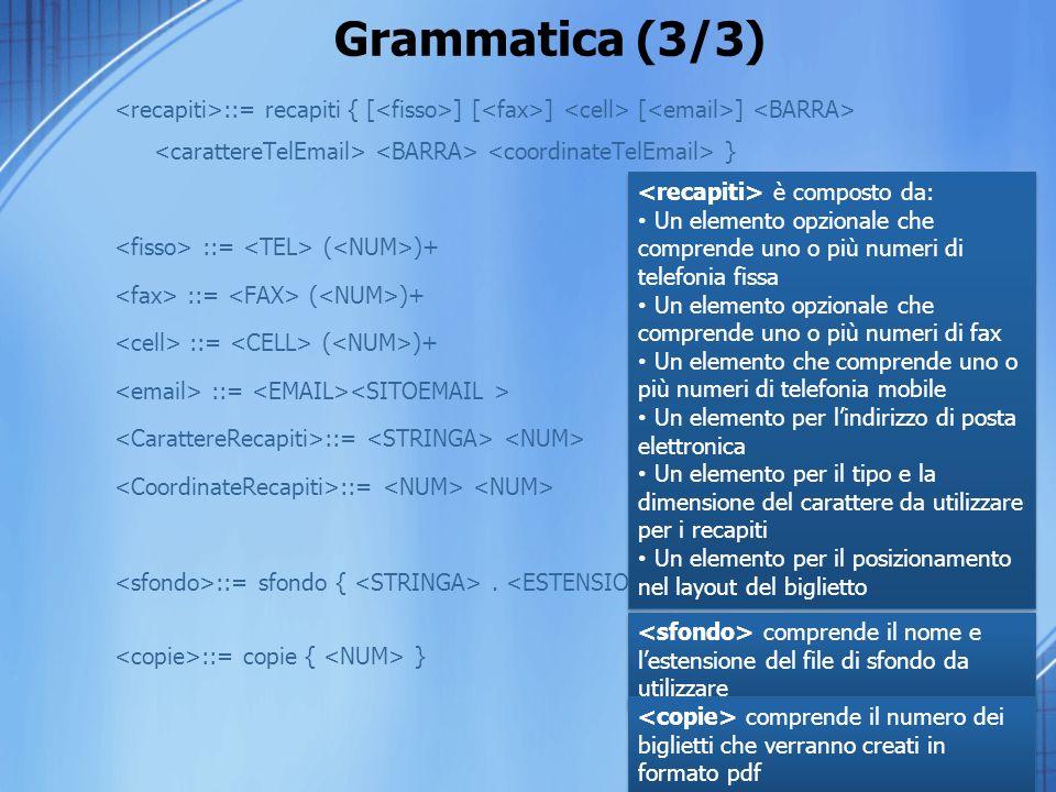 Grammatica (3/3) ::= recapiti { [ ] [ ] [ ] } ::= ( )+ ::= ::= sfondo {.