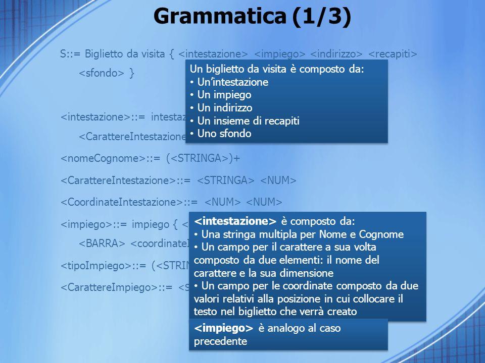 Grammatica (1/3) S::= Biglietto da visita { } ::= intestazione { } ::= ( )+ ::= ::= impiego { } ::= ( )+ ::= Un biglietto da visita è composto da: Unintestazione Un impiego Un indirizzo Un insieme di recapiti Uno sfondo Un biglietto da visita è composto da: Unintestazione Un impiego Un indirizzo Un insieme di recapiti Uno sfondo è composto da: Una stringa multipla per Nome e Cognome Un campo per il carattere a sua volta composto da due elementi: il nome del carattere e la sua dimensione Un campo per le coordinate composto da due valori relativi alla posizione in cui collocare il testo nel biglietto che verrà creato è composto da: Una stringa multipla per Nome e Cognome Un campo per il carattere a sua volta composto da due elementi: il nome del carattere e la sua dimensione Un campo per le coordinate composto da due valori relativi alla posizione in cui collocare il testo nel biglietto che verrà creato è analogo al caso precedente