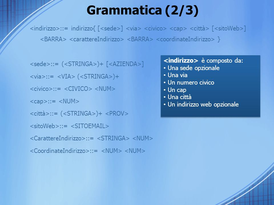 Grammatica (2/3) ::= indirizzo{ [ ] [ ] } ::= ( )+ [ ] ::= ( )+ ::= ::= ( )+ ::= è composto da: Una sede opzionale Una via Un numero civico Un cap Una