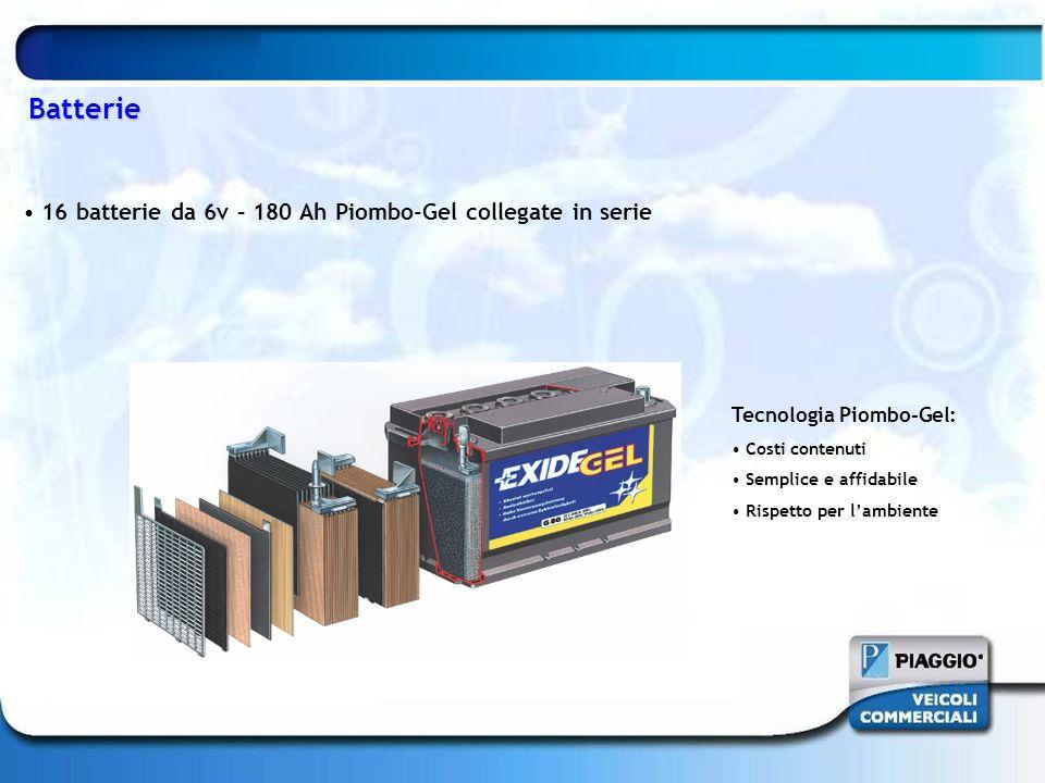 16 batterie da 6v – 180 Ah Piombo-Gel collegate in serie Batterie Tecnologia Piombo-Gel: Costi contenuti Semplice e affidabile Rispetto per lambiente