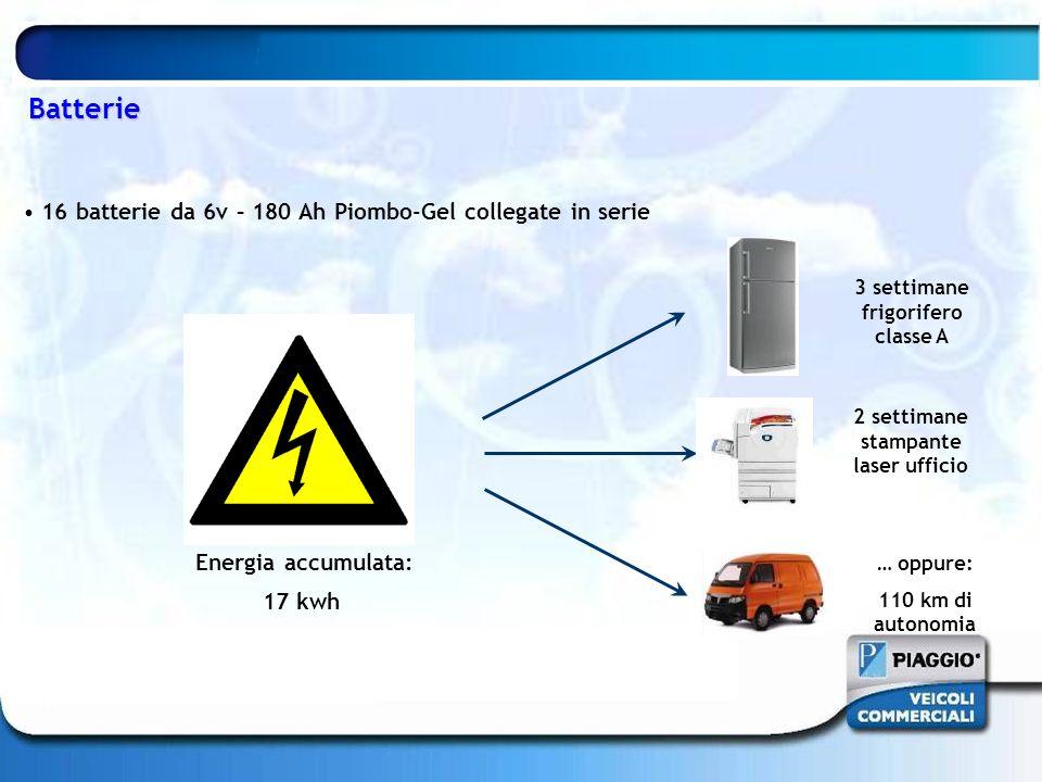 16 batterie da 6v – 180 Ah Piombo-Gel collegate in serie Batterie 3 settimane frigorifero classe A Energia accumulata: 17 kwh 2 settimane stampante la