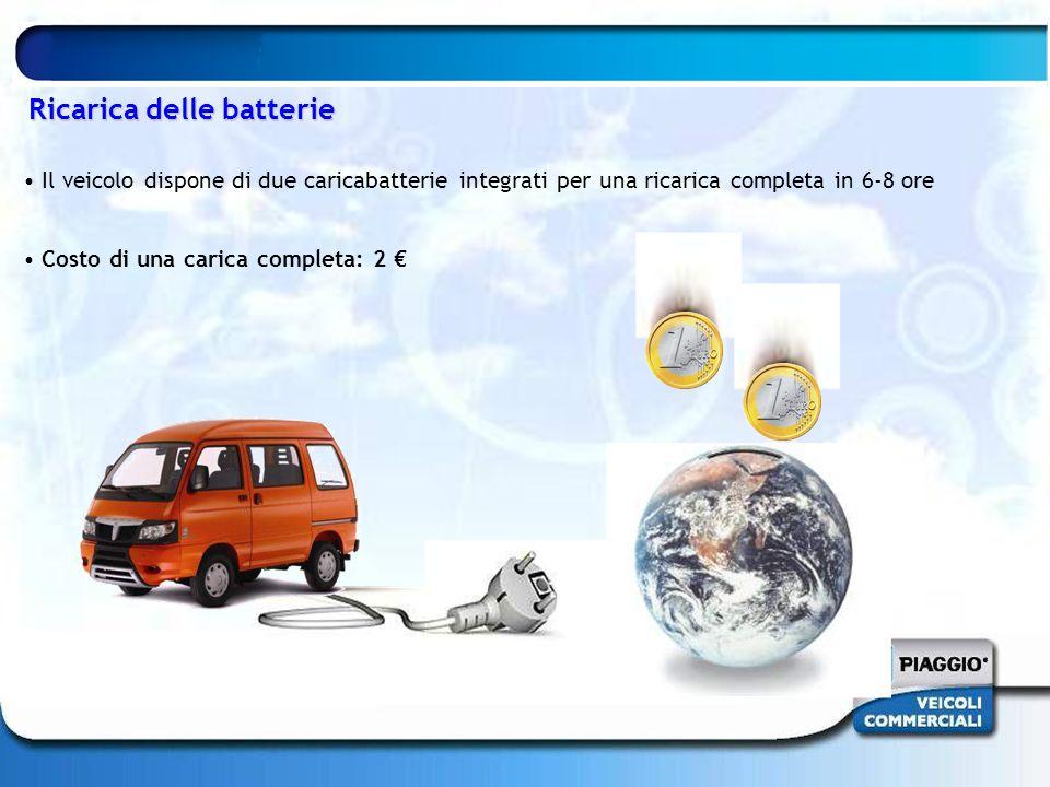Il veicolo dispone di due caricabatterie integrati per una ricarica completa in 6-8 ore Costo di una carica completa: 2 Ricarica delle batterie