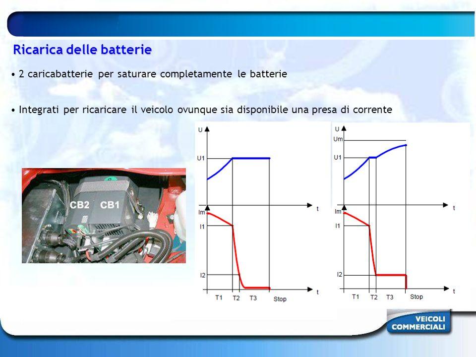 2 caricabatterie per saturare completamente le batterie Integrati per ricaricare il veicolo ovunque sia disponibile una presa di corrente