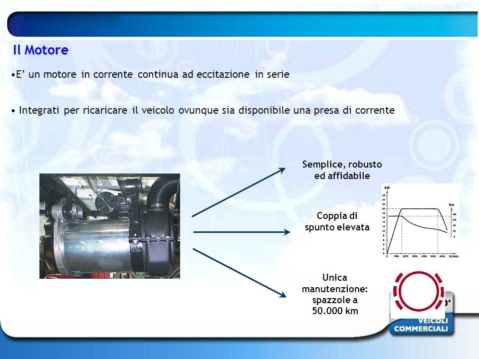 Il Motore E un motore in corrente continua ad eccitazione in serie Integrati per ricaricare il veicolo ovunque sia disponibile una presa di corrente S
