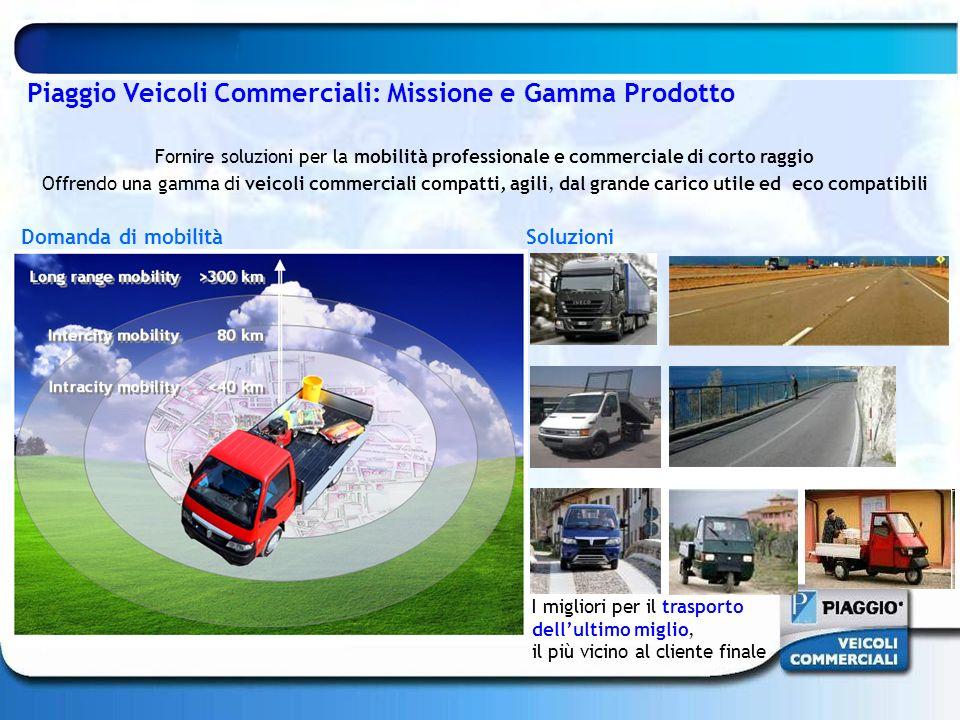 Piaggio Veicoli Commerciali: Missione e Gamma Prodotto Fornire soluzioni per la mobilità professionale e commerciale di corto raggio Offrendo una gamm